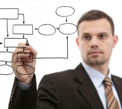 бизнес процессы