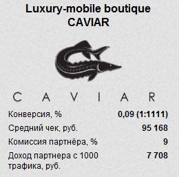 актуальная статистика по оферу Caviar