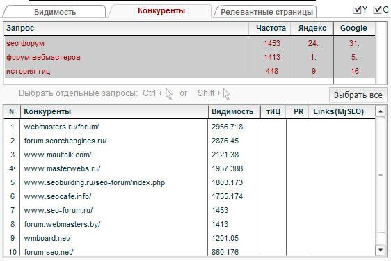 Прогон сайта конкурента дпи украины официальный сайт севастополь гагаринский район