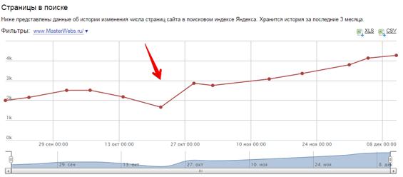 страницы в поиске Яндекса