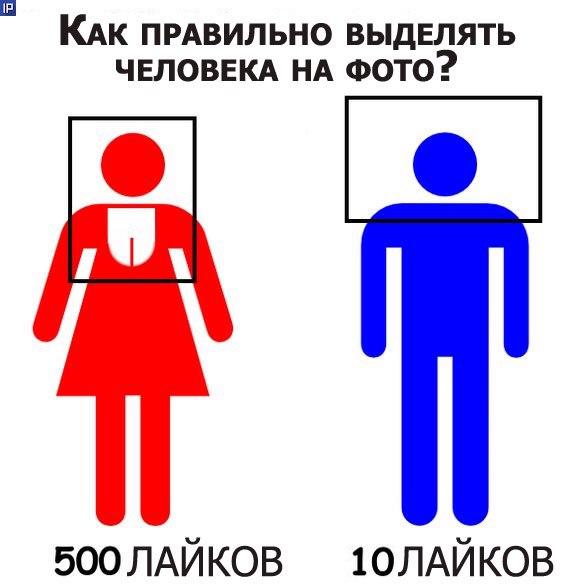 Правильное выделение человека на фото