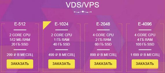 тарифы на VPS и VDS