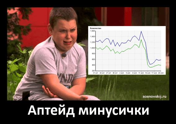 Апдейт Минусинска