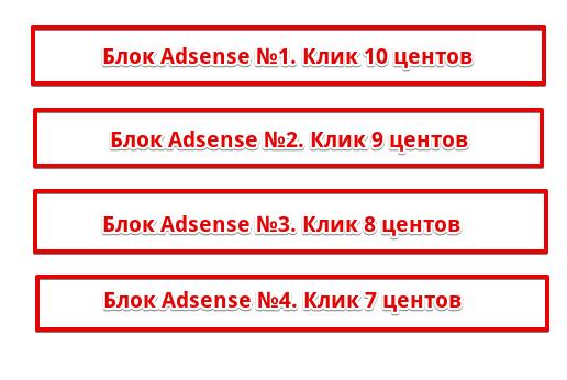 только адсенс