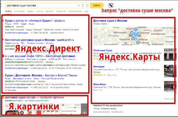 1-й экране в Яндексе